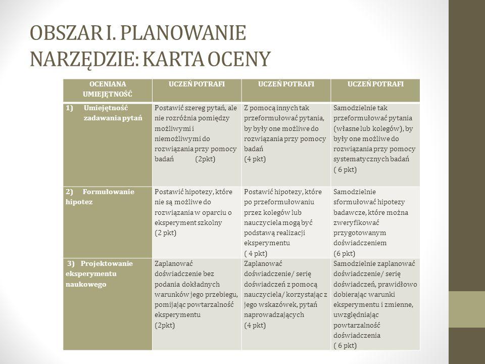 OBSZAR I. PLANOWANIE NARZĘDZIE: KARTA OCENY