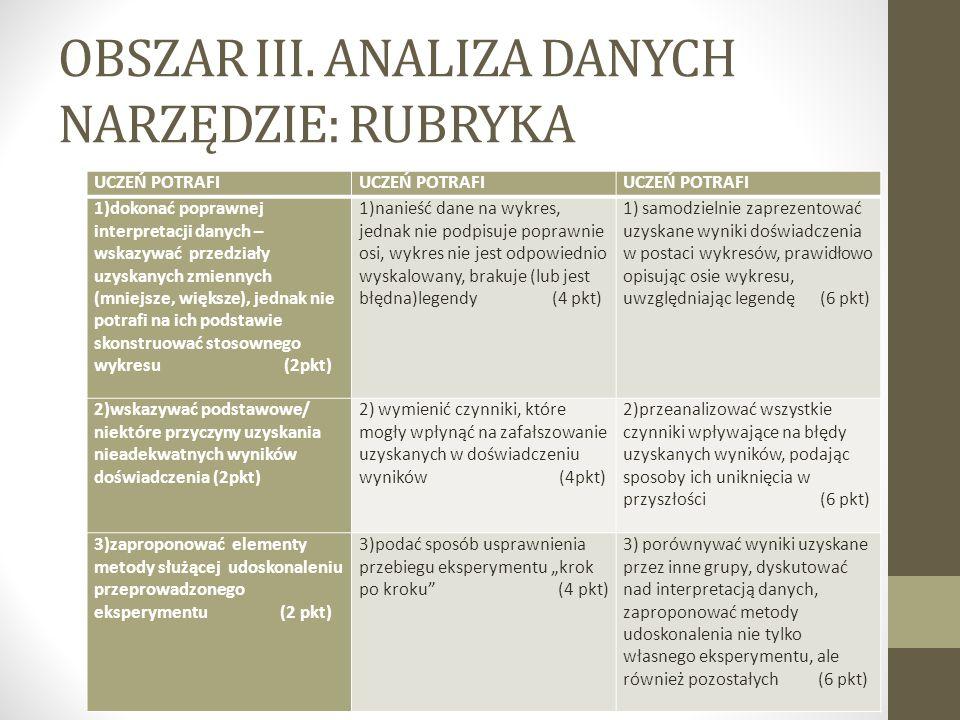 OBSZAR III. ANALIZA DANYCH NARZĘDZIE: RUBRYKA