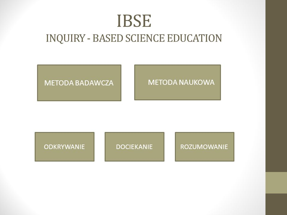 IBSE INQUIRY - BASED SCIENCE EDUCATION