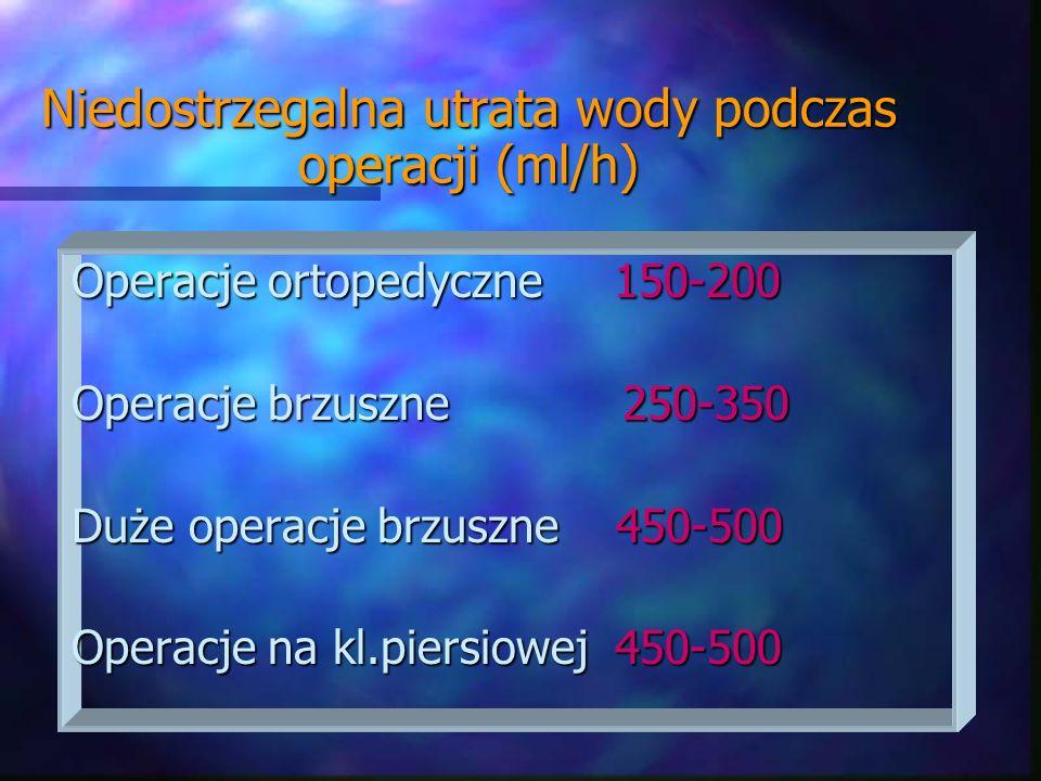 Niedostrzegalna utrata wody podczas operacji (ml/h)