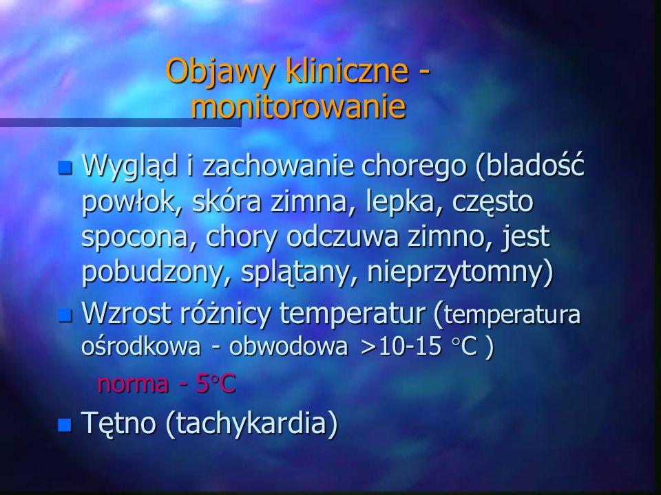 Objawy kliniczne - monitorowanie