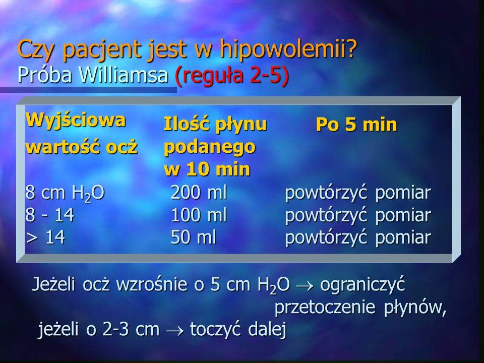 Czy pacjent jest w hipowolemii Próba Williamsa (reguła 2-5)