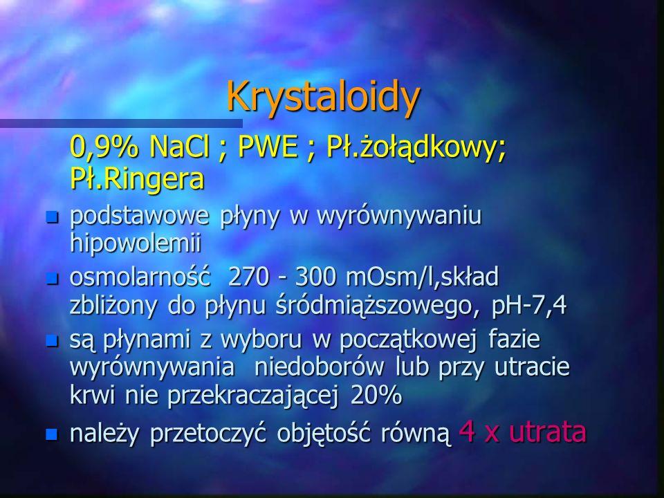 Krystaloidy 0,9% NaCl ; PWE ; Pł.żołądkowy; Pł.Ringera