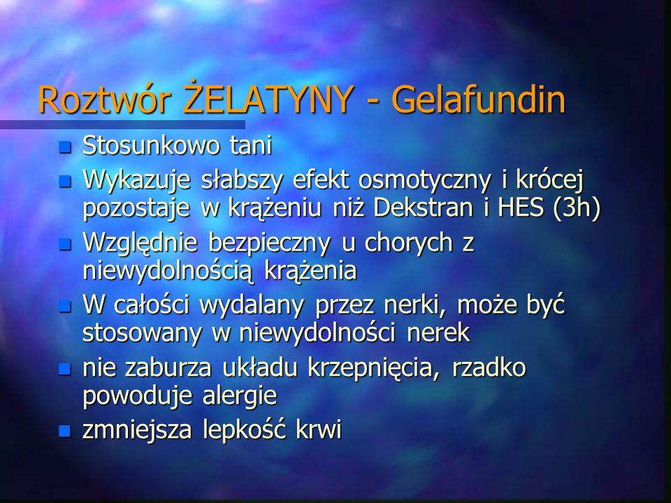 Roztwór ŻELATYNY - Gelafundin