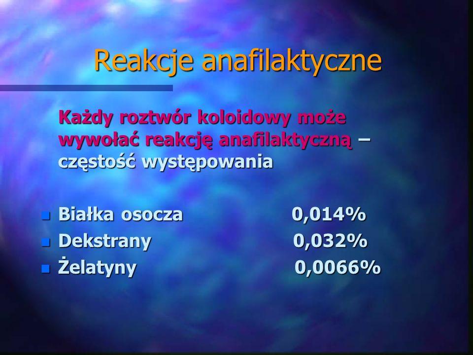 Reakcje anafilaktyczne