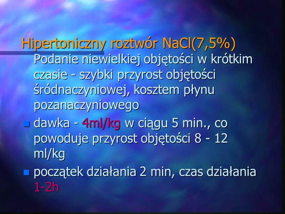 Hipertoniczny roztwór NaCl(7,5%)