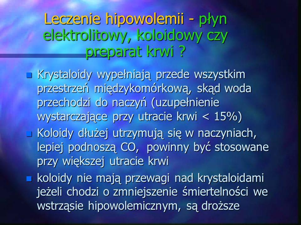 Leczenie hipowolemii - płyn elektrolitowy, koloidowy czy preparat krwi