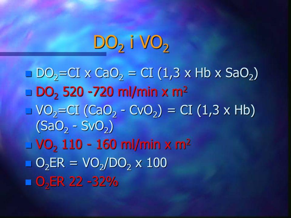 DO2 i VO2 DO2=CI x CaO2 = CI (1,3 x Hb x SaO2)
