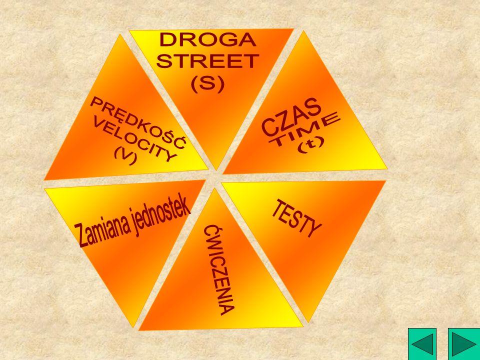 PRĘDKOŚĆ VELOCITY (V) CZAS TIME (t) Zamiana jednostek ĆWICZENIA DROGA