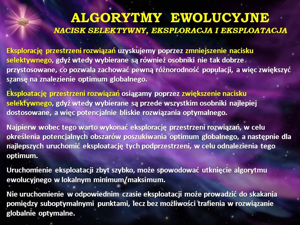 ALGORYTMY EWOLUCYJNE NACISK SELEKTYWNY, EKSPLORACJA I EKSPLOATACJA