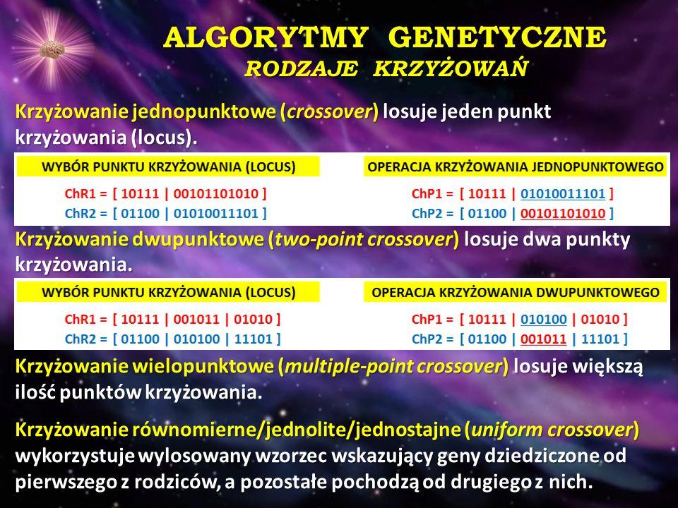 ALGORYTMY GENETYCZNE RODZAJE KRZYŻOWAŃ