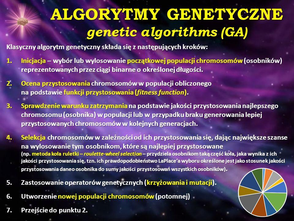ALGORYTMY GENETYCZNE genetic algorithms (GA)