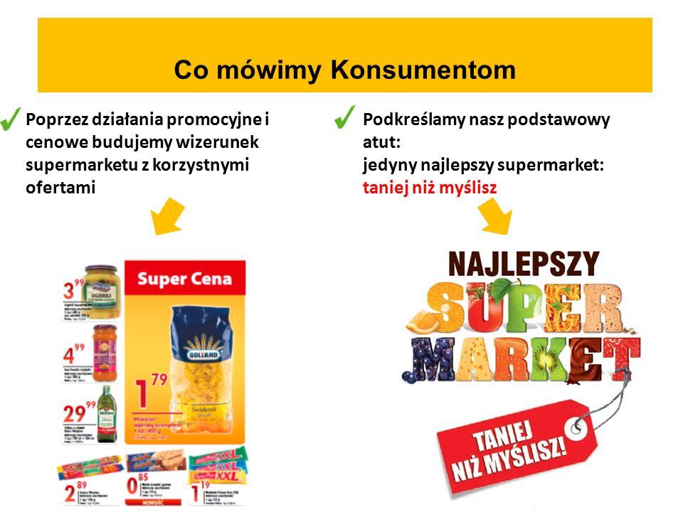 Co mówimy Konsumentom Poprzez działania promocyjne i cenowe budujemy wizerunek supermarketu z korzystnymi ofertami.