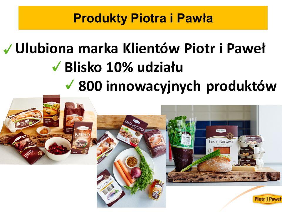 Produkty Piotra i Pawła
