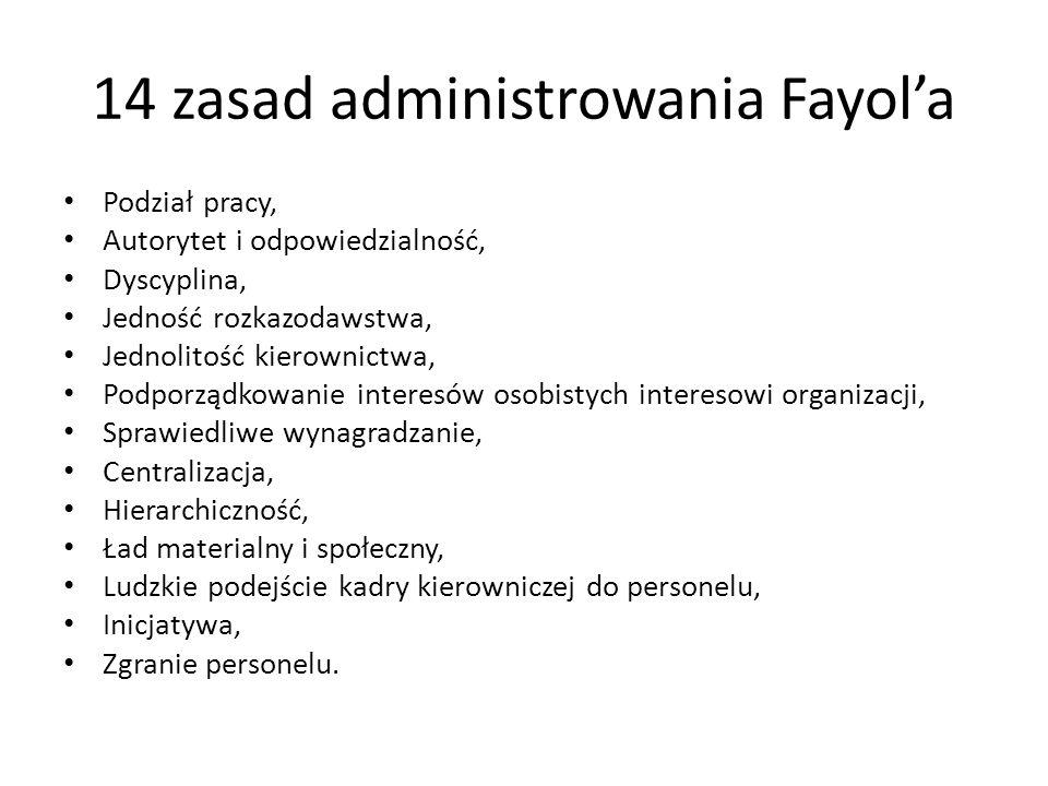 14 zasad administrowania Fayol'a