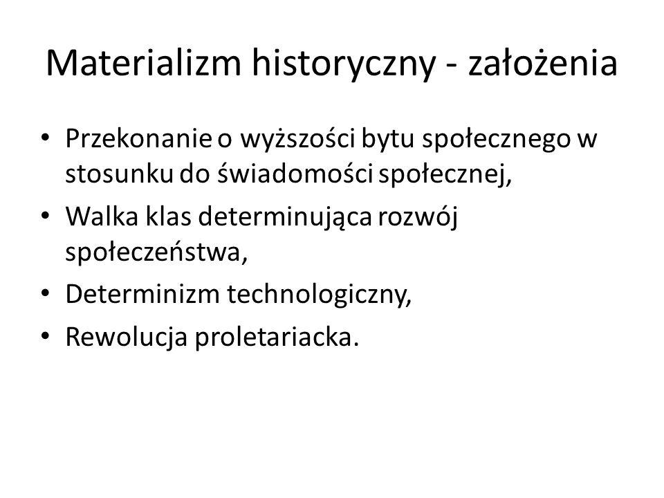 Materializm historyczny - założenia