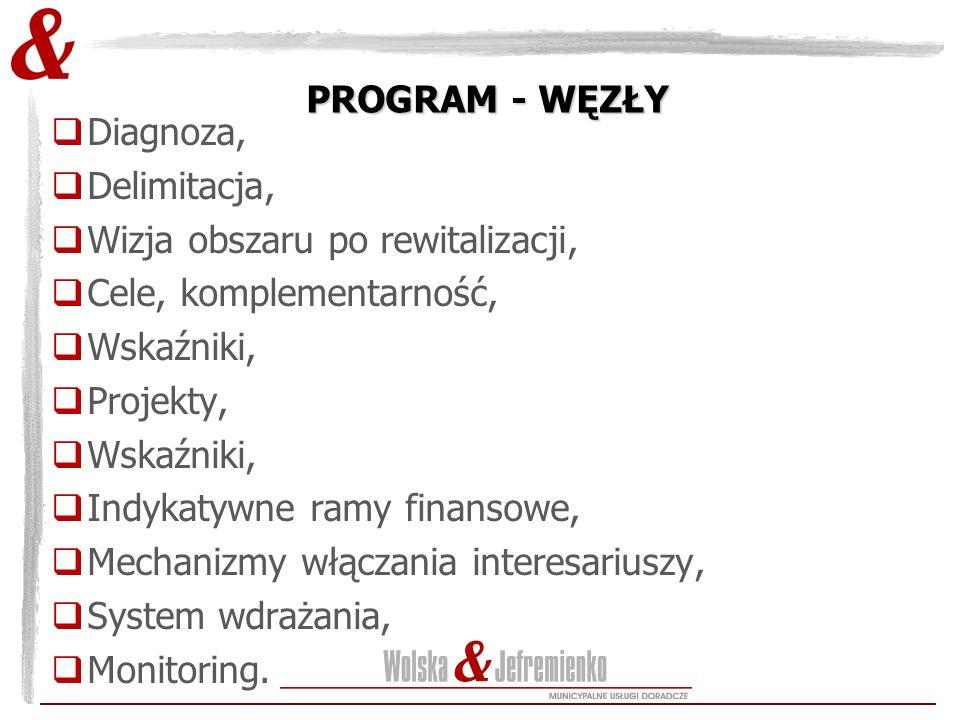 PROGRAM - WĘZŁY Diagnoza, Delimitacja, Wizja obszaru po rewitalizacji, Cele, komplementarność, Wskaźniki,