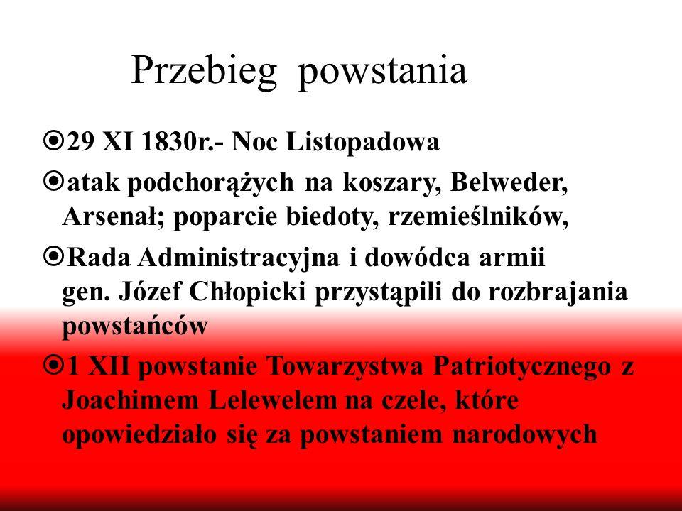 Przebieg powstania 29 XI 1830r.- Noc Listopadowa