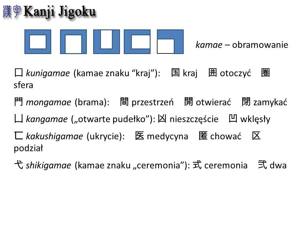kamae – obramowanie 囗 kunigamae (kamae znaku kraj ): 国 kraj 囲 otoczyć 圏 sfera. 門 mongamae (brama): 間 przestrzeń 開 otwierać 閉 zamykać.