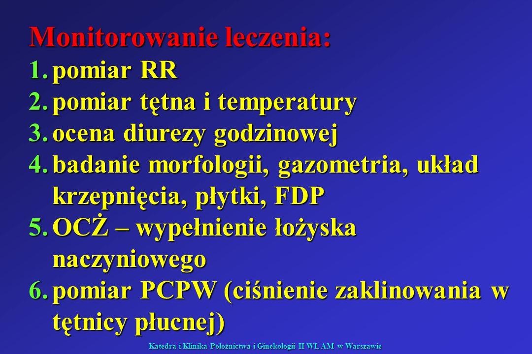 Monitorowanie leczenia: