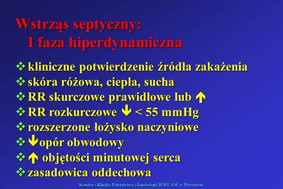Wstrząs septyczny: I faza hiperdynamiczna