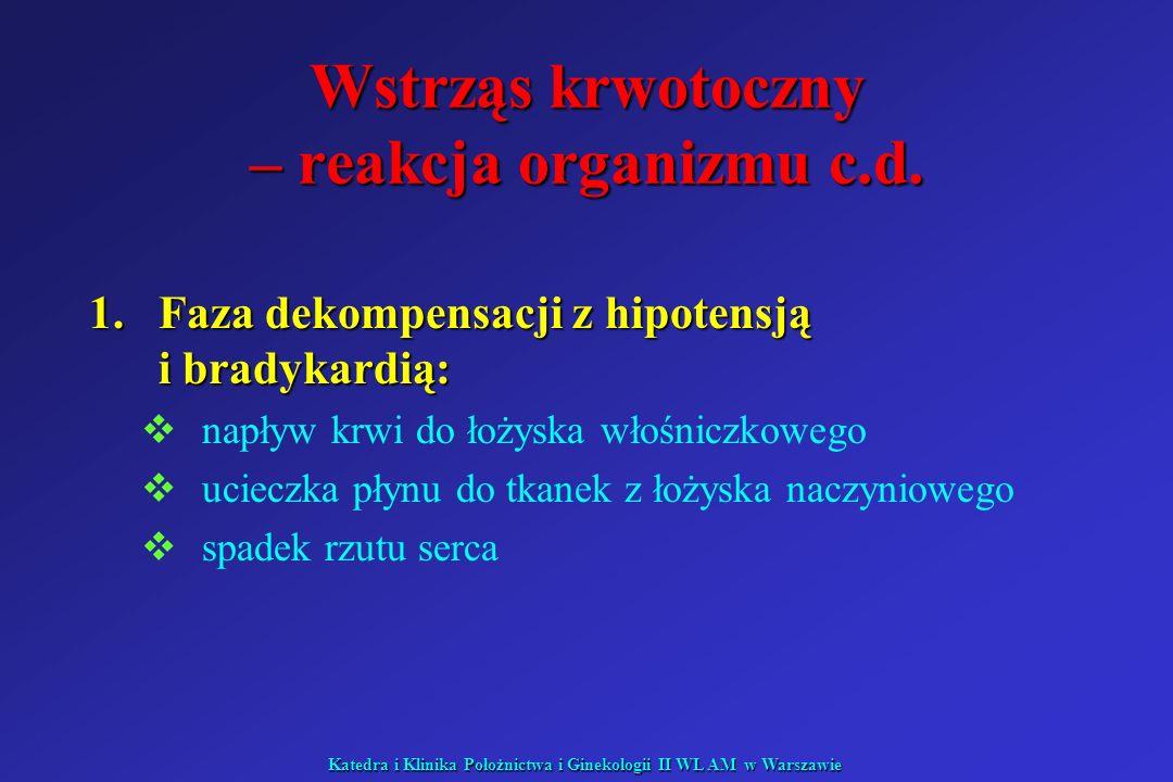 Wstrząs krwotoczny – reakcja organizmu c.d.