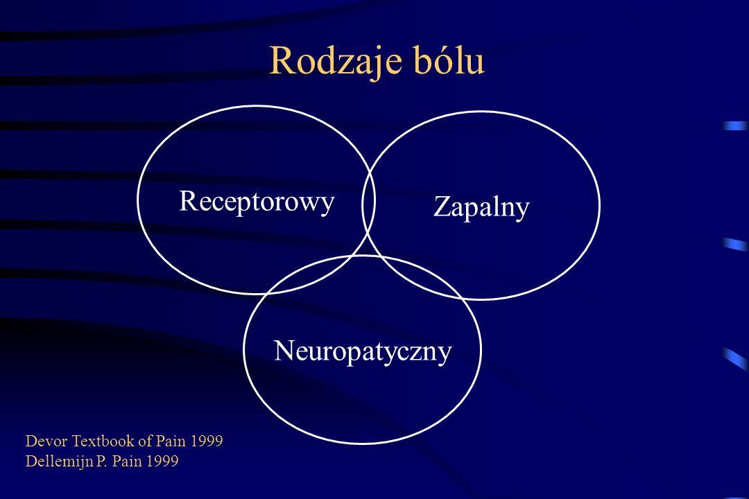 Rodzaje bólu Receptorowy Zapalny Neuropatyczny