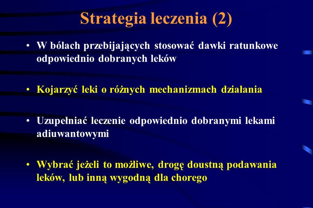 Strategia leczenia (2) W bólach przebijających stosować dawki ratunkowe odpowiednio dobranych leków.