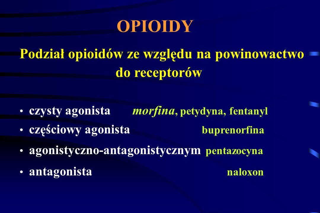 OPIOIDY Podział opioidów ze względu na powinowactwo do receptorów
