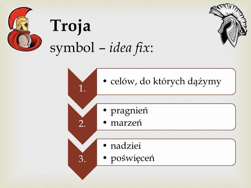 Troja symbol – idea fix: 1. celów, do których dążymy 2. pragnień