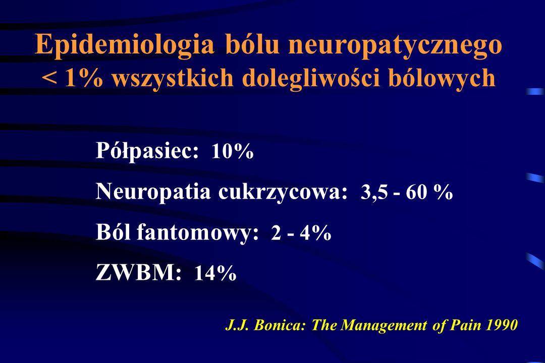 Epidemiologia bólu neuropatycznego < 1% wszystkich dolegliwości bólowych