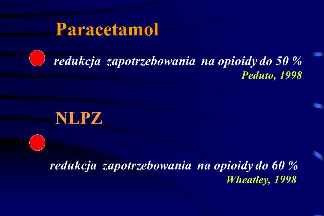 Paracetamol NLPZ redukcja zapotrzebowania na opioidy do 50 %