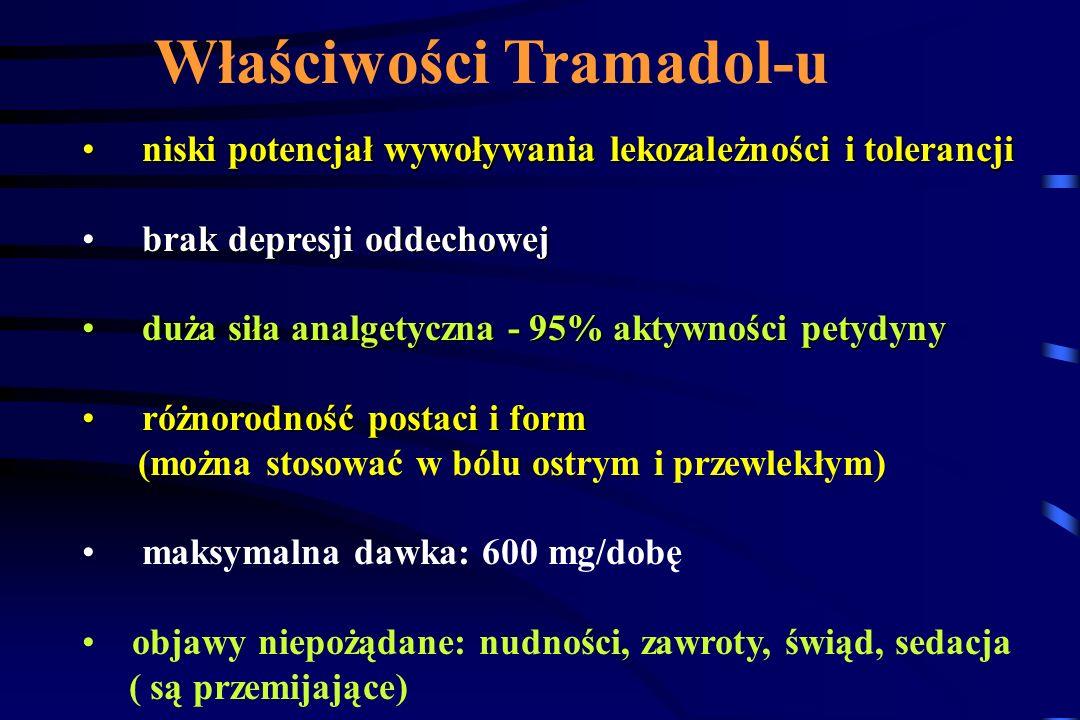 Właściwości Tramadol-u