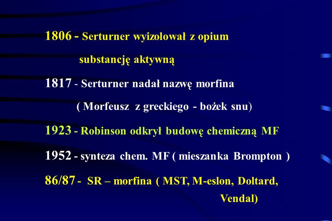 1806 - Serturner wyizolował z opium