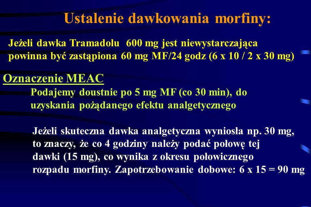 Ustalenie dawkowania morfiny: