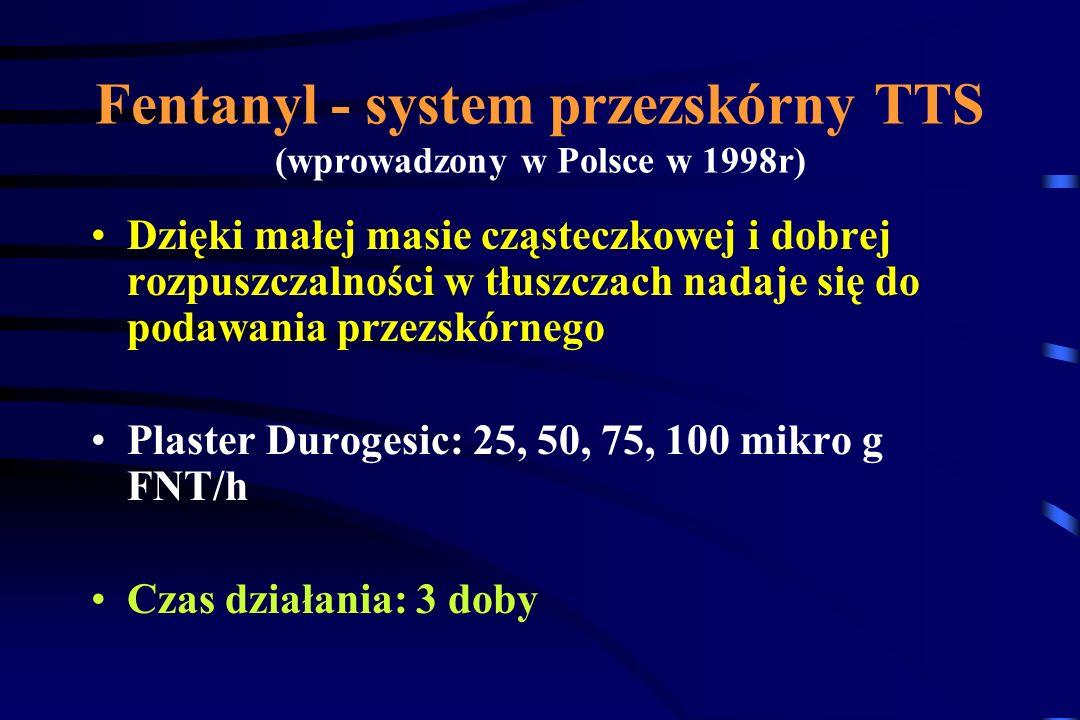 Fentanyl - system przezskórny TTS (wprowadzony w Polsce w 1998r)