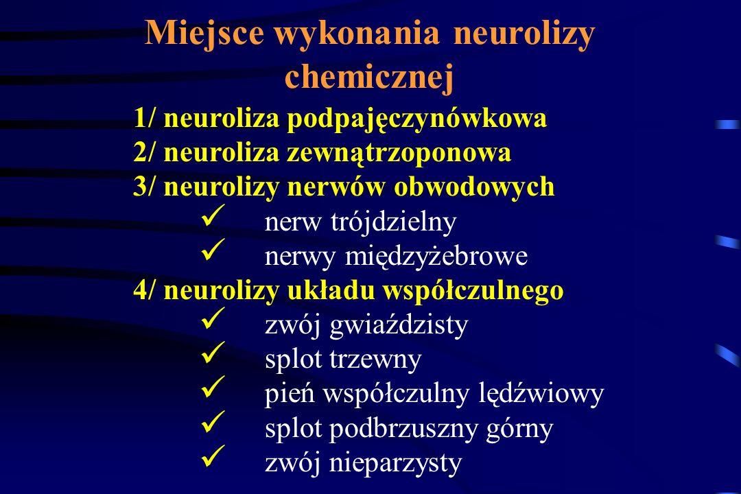 Miejsce wykonania neurolizy chemicznej