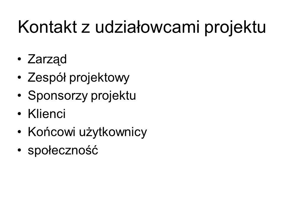 Kontakt z udziałowcami projektu