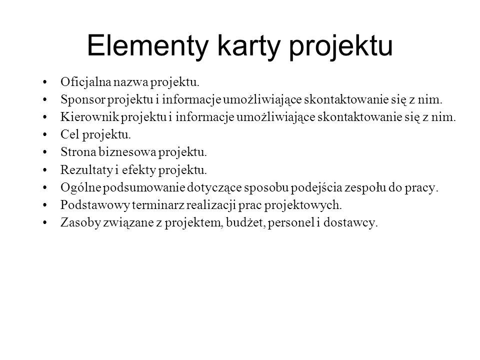 Elementy karty projektu