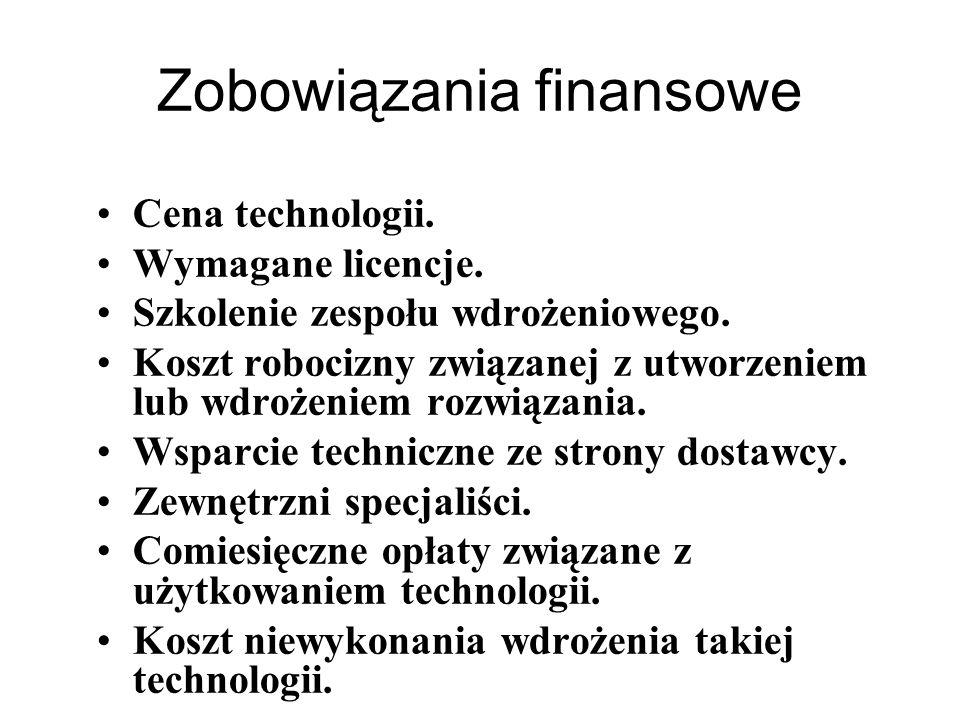 Zobowiązania finansowe