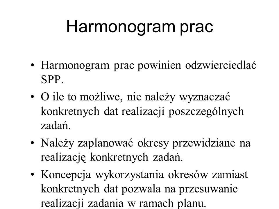 Harmonogram prac Harmonogram prac powinien odzwierciedlać SPP.