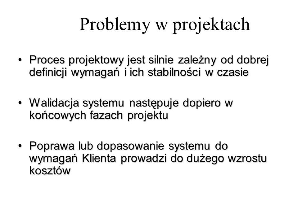 Problemy w projektach Proces projektowy jest silnie zależny od dobrej definicji wymagań i ich stabilności w czasie.