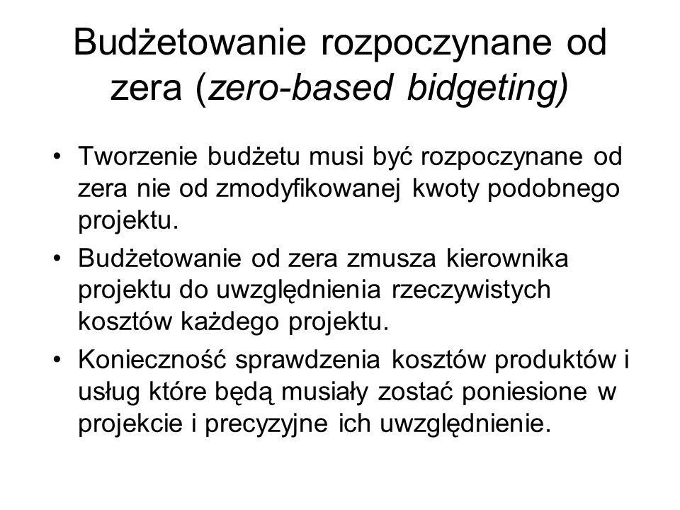 Budżetowanie rozpoczynane od zera (zero-based bidgeting)