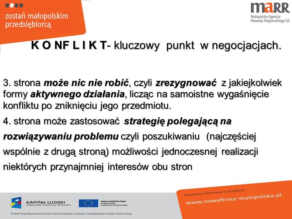 K O NF L I K T- kluczowy punkt w negocjacjach.
