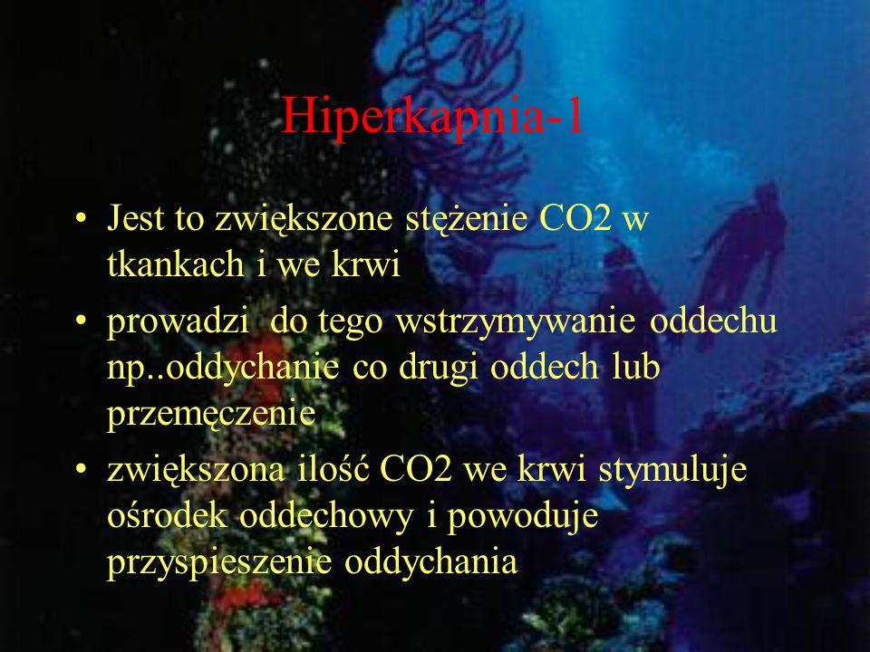 Hiperkapnia-1 Jest to zwiększone stężenie CO2 w tkankach i we krwi