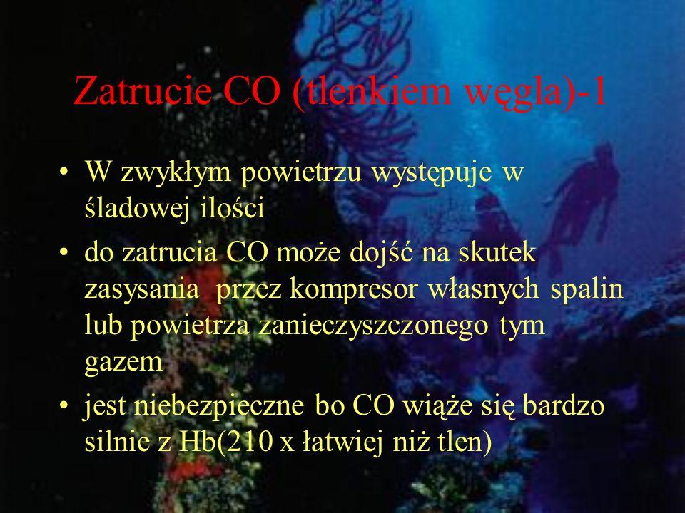 Zatrucie CO (tlenkiem węgla)-1