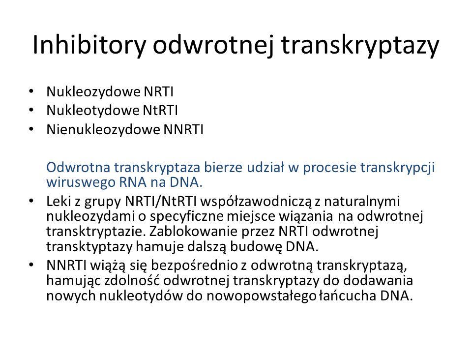 Inhibitory odwrotnej transkryptazy