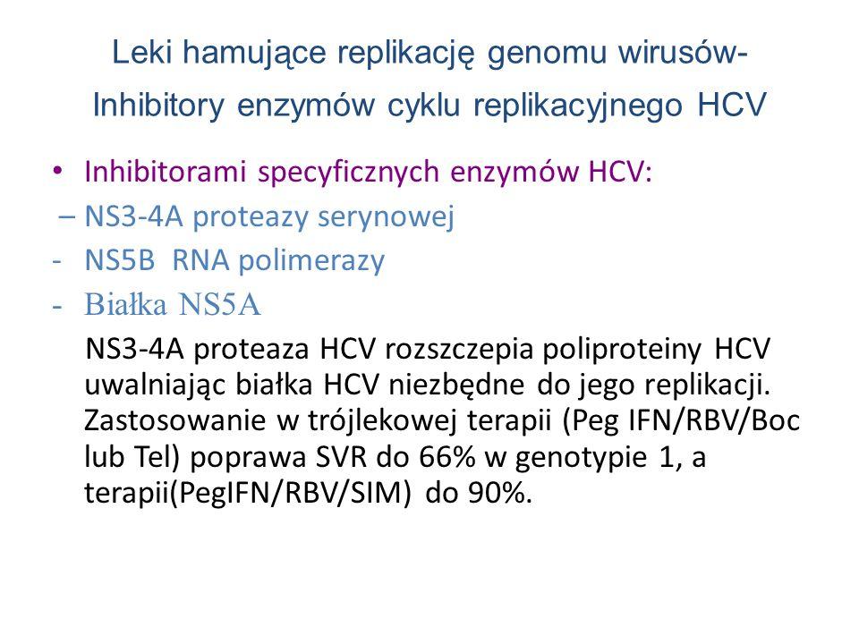 Leki hamujące replikację genomu wirusów- Inhibitory enzymów cyklu replikacyjnego HCV