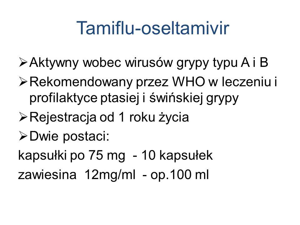 Tamiflu-oseltamivir Aktywny wobec wirusów grypy typu A i B