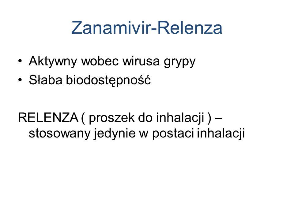 Zanamivir-Relenza Aktywny wobec wirusa grypy Słaba biodostępność